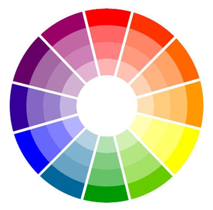 circulo cromatico.jpeg (34 KB)